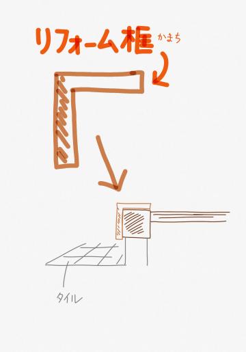 リフォーム框